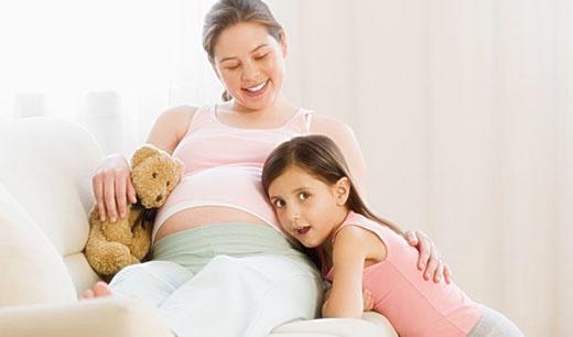 世界公认的几种最佳受孕姿势